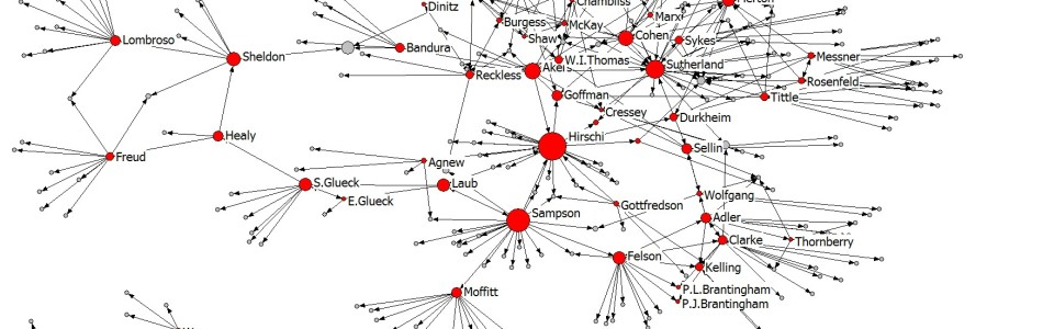 The Network of Criminological Thought